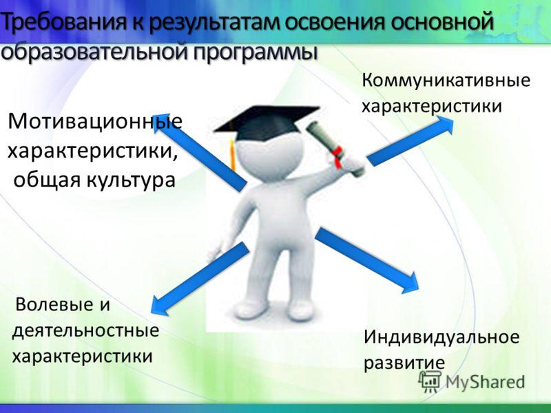 Мотивационные характеристики, общая культура Коммуникативные характеристики Волевые и деятельностные характеристики Индивидуальное развитие