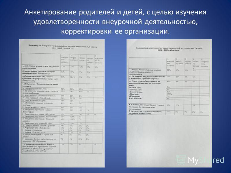 Анкетирование родителей и детей, с целью изучения удовлетворенности внеурочной деятельностью, корректировки ее организации.