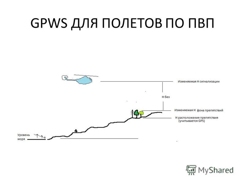 GPWS ДЛЯ ПОЛЕТОВ ПО ПВП