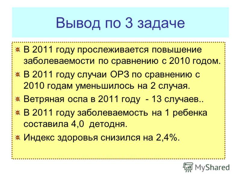 Вывод по 3 задаче В 2011 году прослеживается повышение заболеваемости по сравнению с 2010 годом. В 2011 году случаи ОРЗ по сравнению с 2010 годам уменьшилось на 2 случая. Ветряная оспа в 2011 году - 13 случаев.. В 2011 году заболеваемость на 1 ребенк