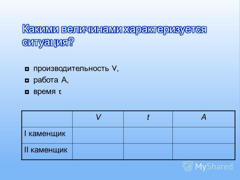 производительность V, работа А, время t VtA I каменщик II каменщик