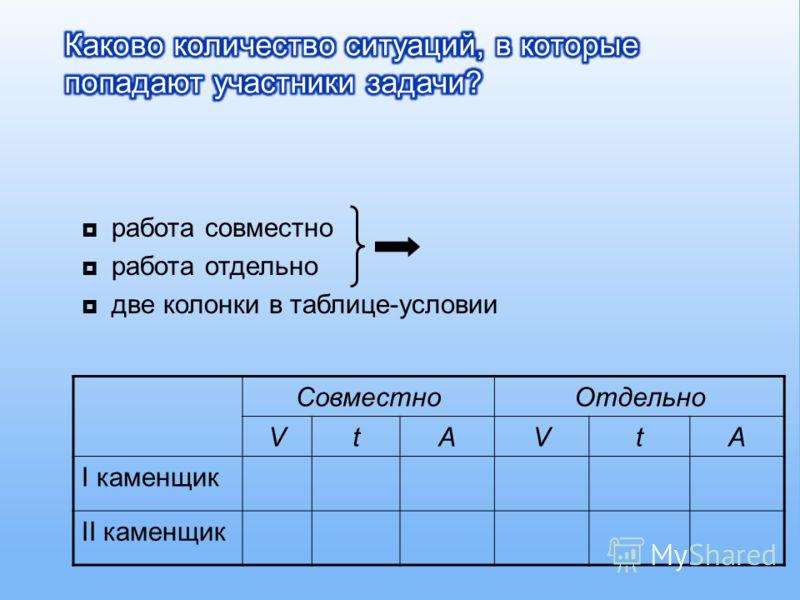 работа совместно работа отдельно две колонки в таблице - условии СовместноОтдельно VtAVtA I каменщик II каменщик