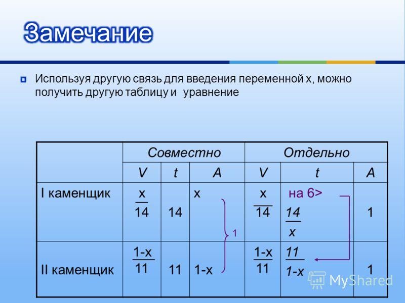 СовместноОтдельно VtAVtA I каменщикх 14 хх 14 на 6> 14 х 1 II каменщик 1-х 11 111-х 1-х 11 11 1-х 1 Используя другую связь для введения переменной х, можно получить другую таблицу и уравнение 1