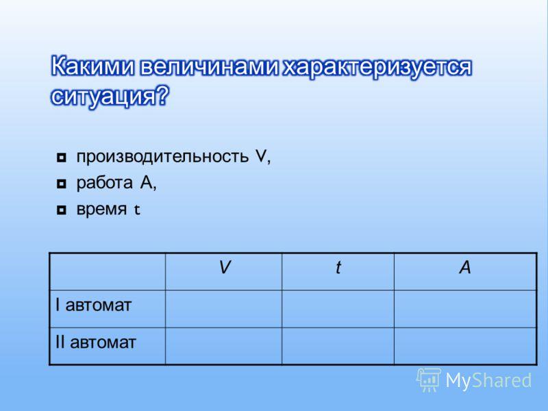 производительность V, работа А, время t VtA I автомат II автомат