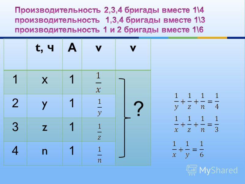 t, ч А vv 1 х 1 ? 2y1 3z1 4n1