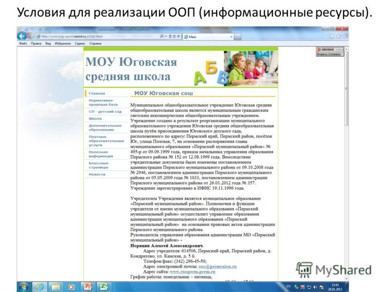 Условия для реализации ООП (информационные ресурсы).