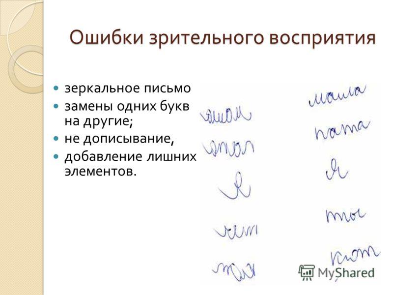 Ошибки зрительного восприятия зеркальное письмо замены одних букв на другие ; не дописывание, добавление лишних элементов.