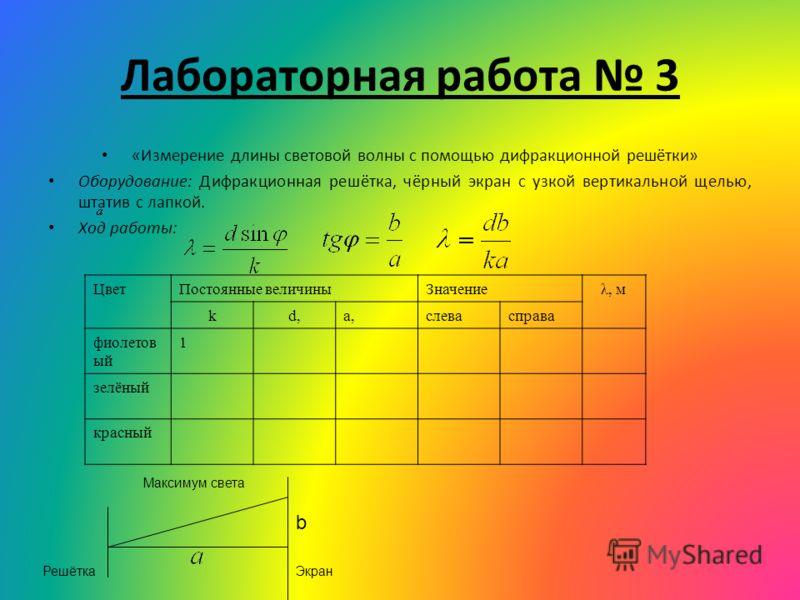 Лабораторная работа 3 «Измерение длины световой волны с помощью дифракционной решётки» Оборудование: Дифракционная решётка, чёрный экран с узкой вертикальной щелью, штатив с лапкой. Ход работы: ЦветПостоянные величиныЗначениеλ, м kd,а,а,слевасправа ф