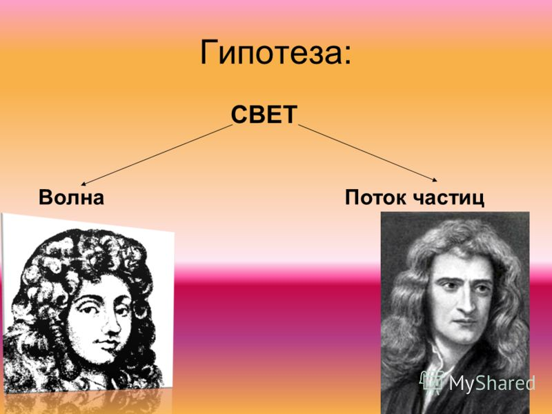 Гипотеза: СВЕТ ВолнаПоток частиц