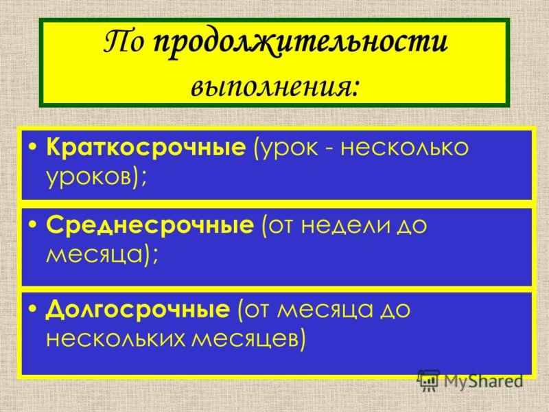 По продолжительности выполнения: Краткосрочные (урок - несколько уроков); Среднесрочные (от недели до месяца); Долгосрочные (от месяца до нескольких месяцев)