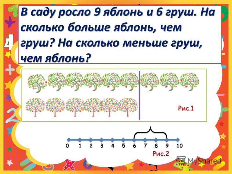 В саду росло 9 яблонь и 6 груш. На сколько больше яблонь, чем груш? На сколько меньше груш, чем яблонь? Рис.1 012345678910 Рис.2