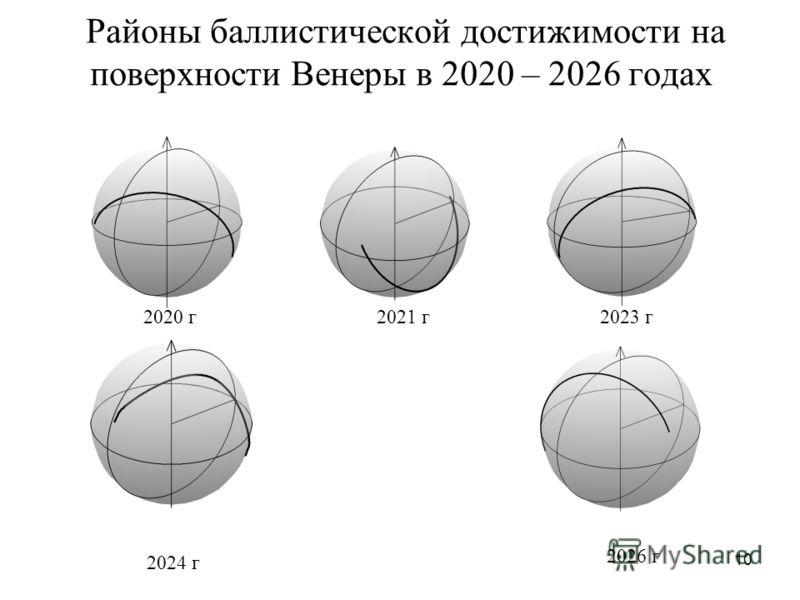 10 Районы баллистической достижимости на поверхности Венеры в 2020 – 2026 годах 2020 г2021 г2023 г 2024 г 2026 г