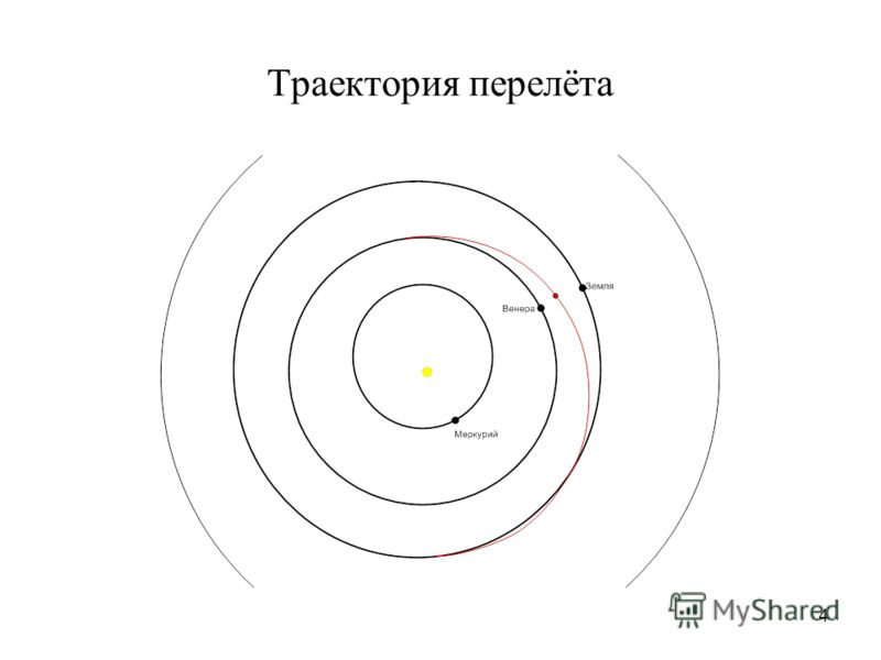 4 Траектория перелёта