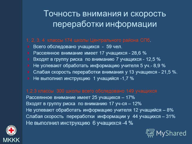 Точность внимания и скорость переработки информации 1, 2, 3, 4 классы 174 школы Центрального района СПб. Всего обследовано учащихся - 59 чел. Рассеянное внимание имеет 17 учащихся - 28,6 % Входят в группу риска по вниманию 7 учащихся - 12,5 % Не успе
