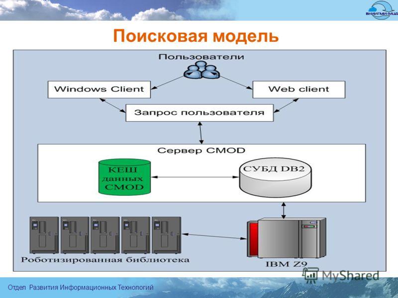 Отдел Развития Информационных Технологий Поисковая модель