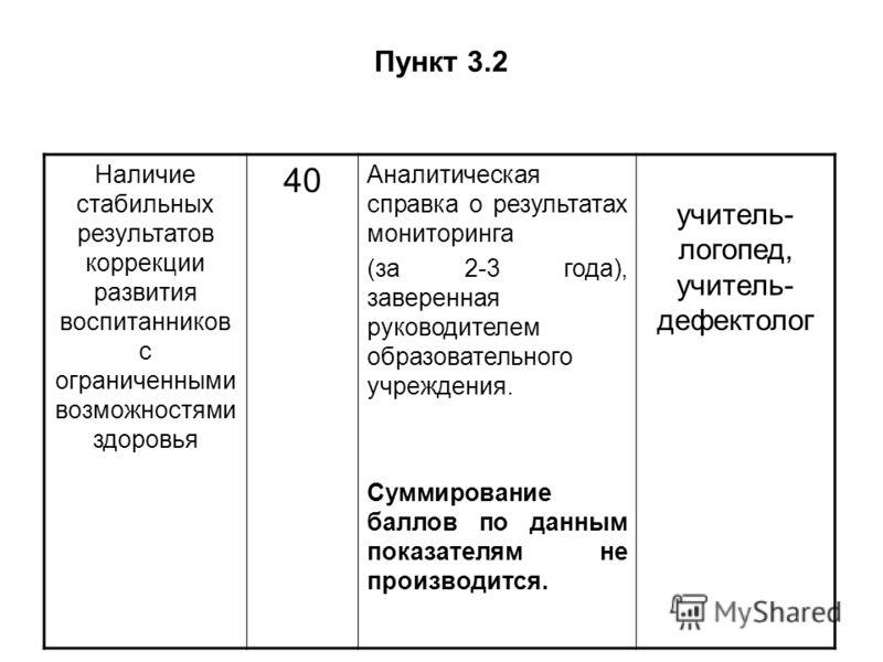 Пункт 3.2 Наличие стабильных результатов коррекции развития воспитанников с ограниченными возможностями здоровья 40 Аналитическая справка о результатах мониторинга (за 2-3 года), заверенная руководителем образовательного учреждения. Суммирование балл