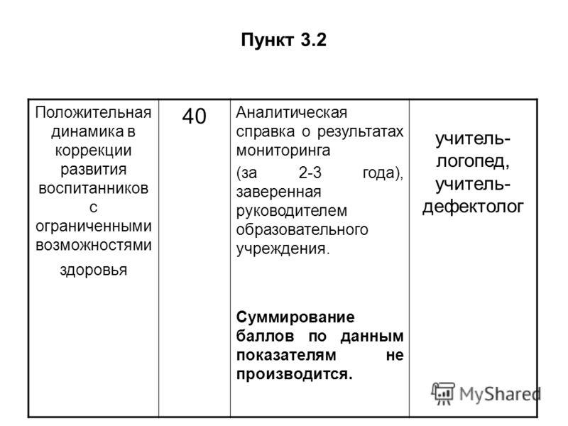Пункт 3.2 Положительная динамика в коррекции развития воспитанников с ограниченными возможностями здоровья 40 Аналитическая справка о результатах мониторинга (за 2-3 года), заверенная руководителем образовательного учреждения. Суммирование баллов по