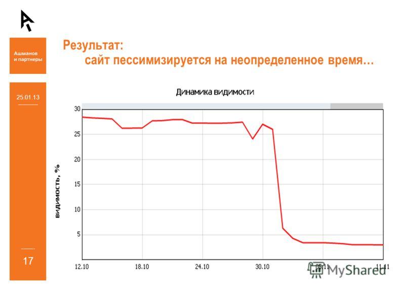 25.01.13 17 Результат: сайт пессимизируется на неопределенное время…