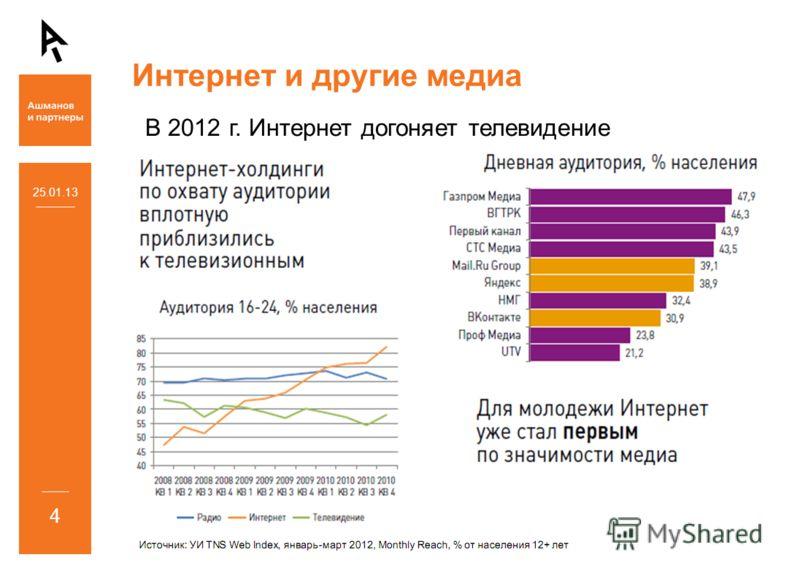 Интернет и другие медиа 25.01.13 4 В 2012 г. Интернет догоняет телевидение