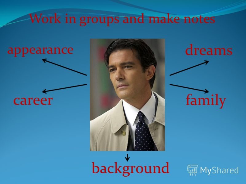 Work in groups and make notes appearance background career family dreams