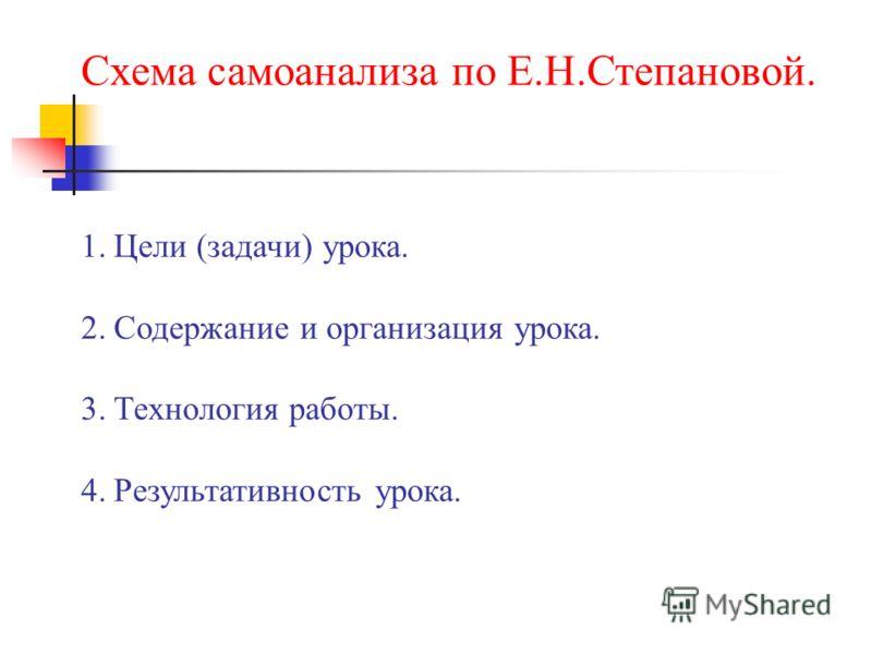 Схема самоанализа по Е.Н.Степановой. 1.Цели (задачи) урока. 2.Содержание и организация урока. 3.Технология работы. 4.Результативность урока.