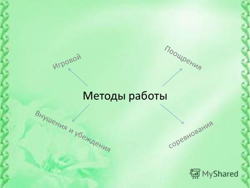 Методы работы Игровой Поощрения Внушения и убеждения соревнования