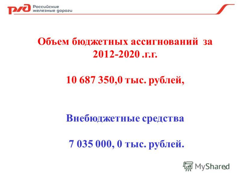 3 Объем бюджетных ассигнований за 2012-2020.г.г. 10 687 350,0 тыс. рублей, Внебюджетные средства 7 035 000, 0 тыс. рублей.
