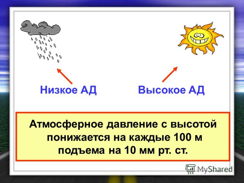 Атмосферное давление с высотой