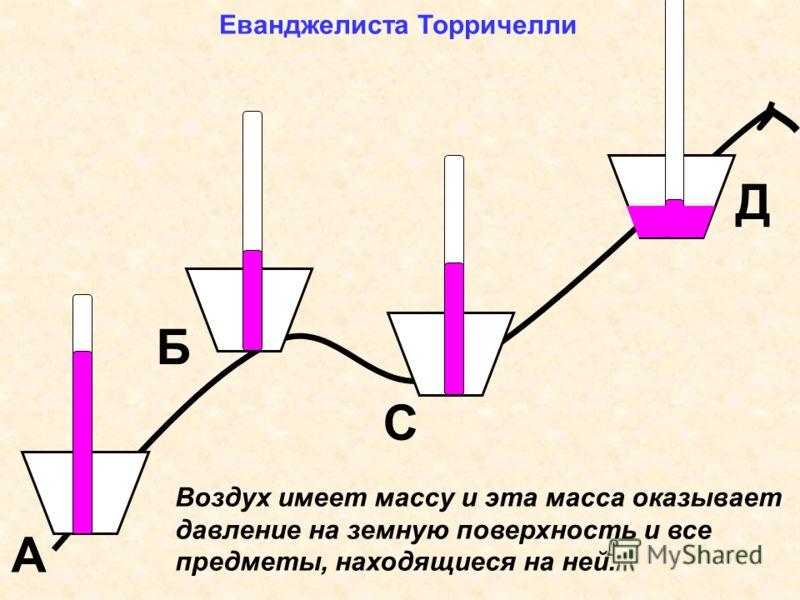 А Б Д С Воздух имеет массу и эта масса оказывает давление на земную поверхность и все предметы, находящиеся на ней. Еванджелиста Торричелли