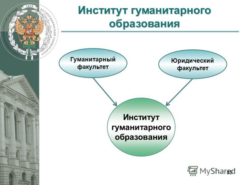 Институт гуманитарного образования 35 Юридический факультет Институт гуманитарного образования Гуманитарный факультет