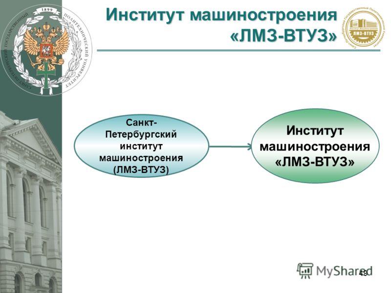 Институт машиностроения «ЛМЗ-ВТУЗ» 49 Санкт- Петербургский институт машиностроения (ЛМЗ-ВТУЗ) Институт машиностроения «ЛМЗ-ВТУЗ»