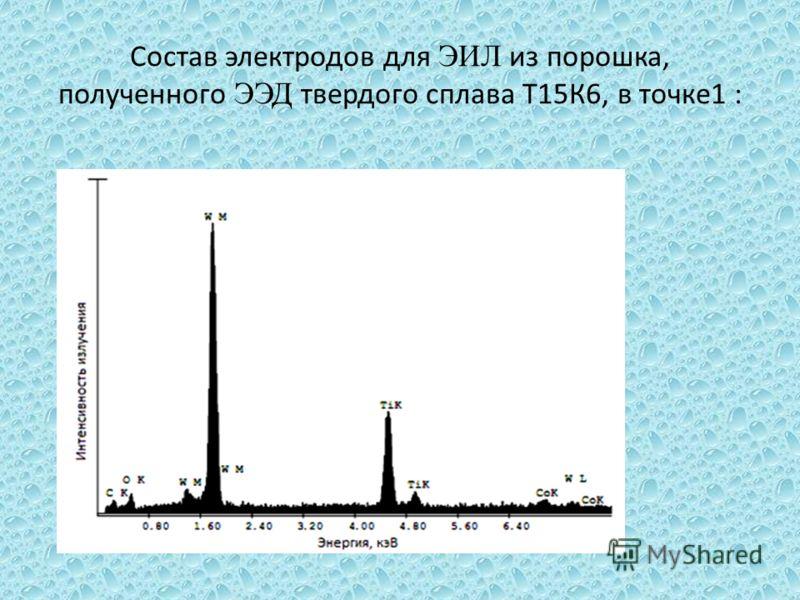 Cостав электродов для ЭИЛ из порошка, полученного ЭЭД твердого сплава Т15К6, в точке1 :