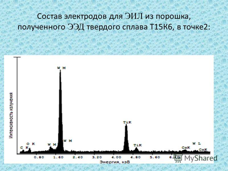 Cостав электродов для ЭИЛ из порошка, полученного ЭЭД твердого сплава Т15К6, в точке2:
