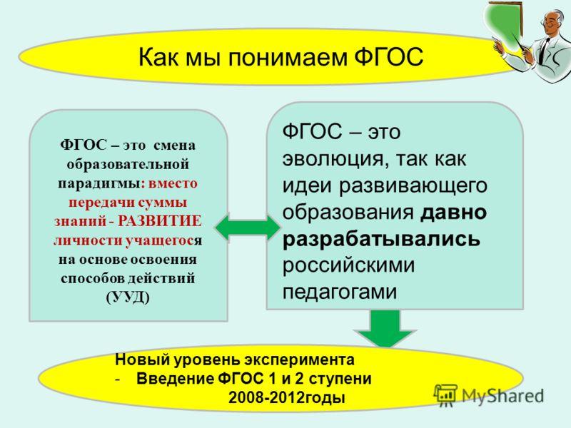 ФГОС – это смена образовательной парадигмы: вместо передачи суммы знаний - РАЗВИТИЕ личности учащегося на основе освоения способов действий (УУД) ФГОС – это эволюция, так как идеи развивающего образования давно разрабатывались российскими педагогами