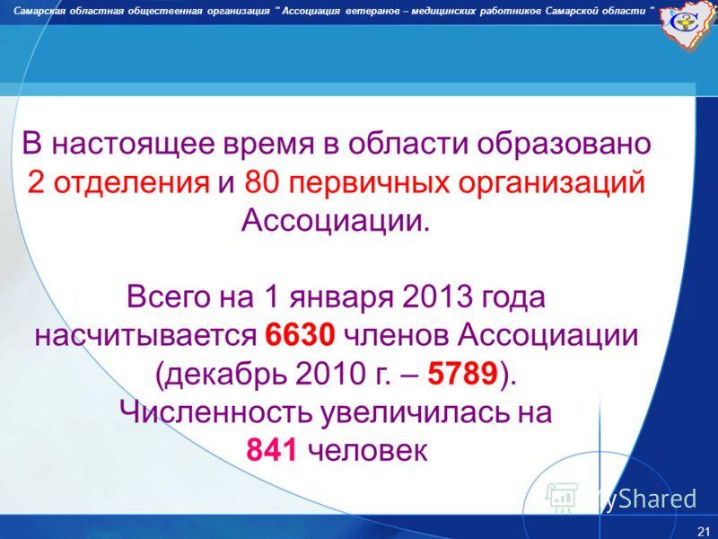 Самарская областная общественная организация '' Ассоциация ветеранов – медицинских работников Самарской области '' 21 В настоящее время в области образовано 2 отделения и 80 первичных организаций Ассоциации. Всего на 1 января 2013 года насчитывается