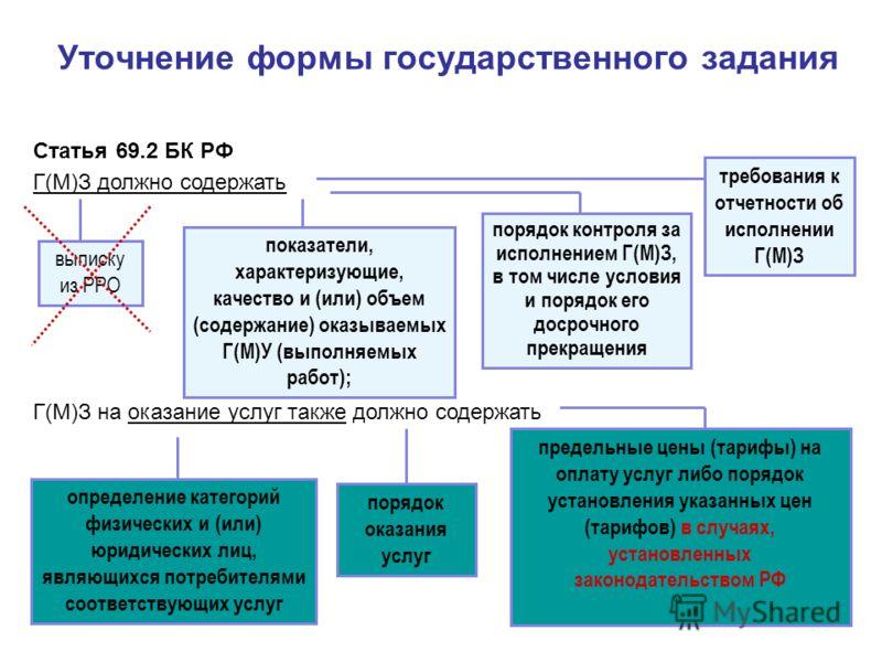 Уточнение формы государственного задания Статья 69.2 БК РФ Г(М)З должно содержать выписку из РРО показатели, характеризующие, качество и (или) объем (содержание) оказываемых Г(М)У (выполняемых работ); порядок контроля за исполнением Г(М)З, в том числ