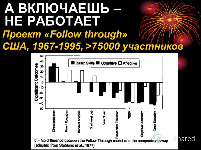 А ВКЛЮЧАЕШЬ – НЕ РАБОТАЕТ Проект «Follow through» США, 1967-1995, >75000 участников