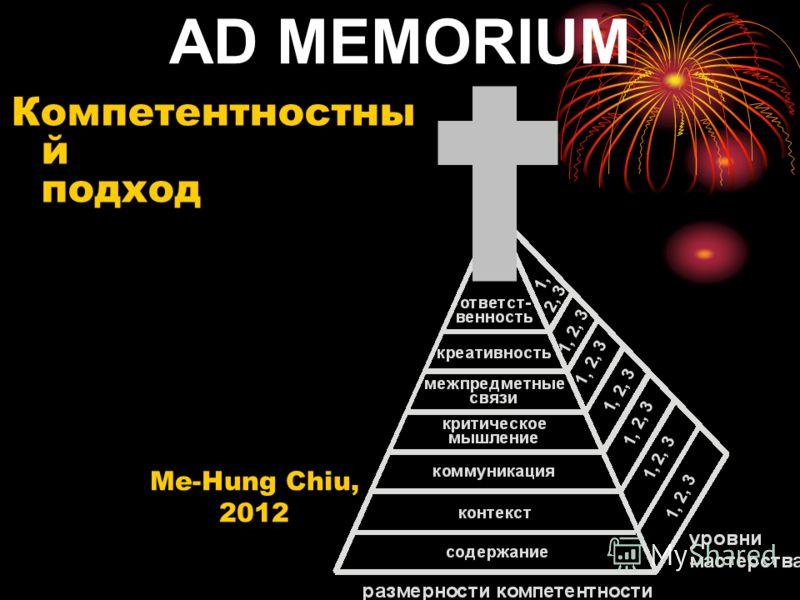 AD MEMORIUM Компетентностны й подход Me-Hung Chiu, 2012