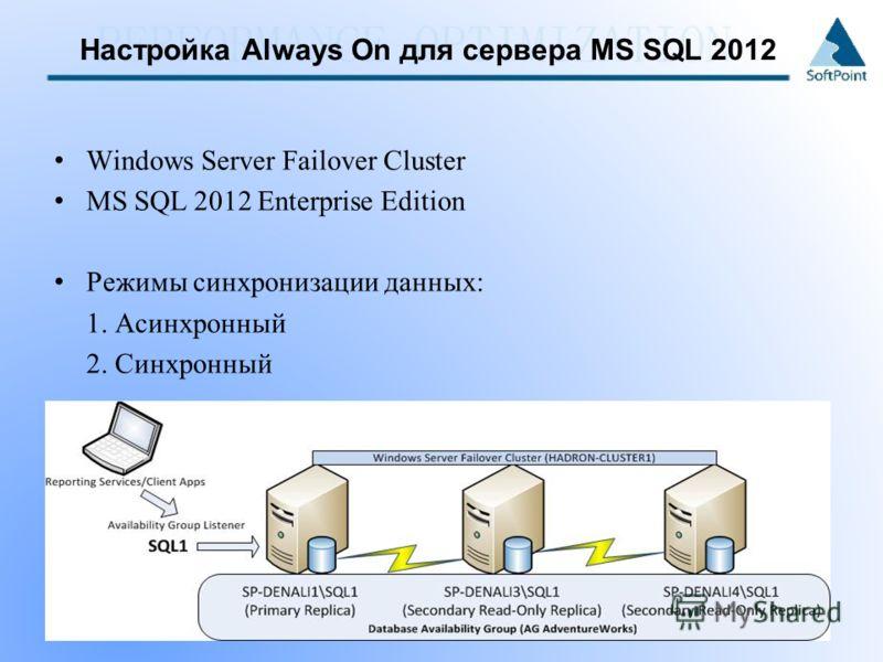 Настройка Always On для сервера MS SQL 2012 Windows Server Failover Cluster MS SQL 2012 Enterprise Edition Режимы синхронизации данных: 1. Асинхронный 2. Синхронный
