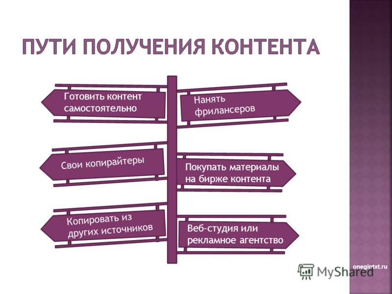 Готовить контент самостоятельно Копировать из других источников Свои копирайтеры Нанять фрилансеров Покупать материалы на бирже контента Веб-студия или рекламное агентство onegintxt.ru