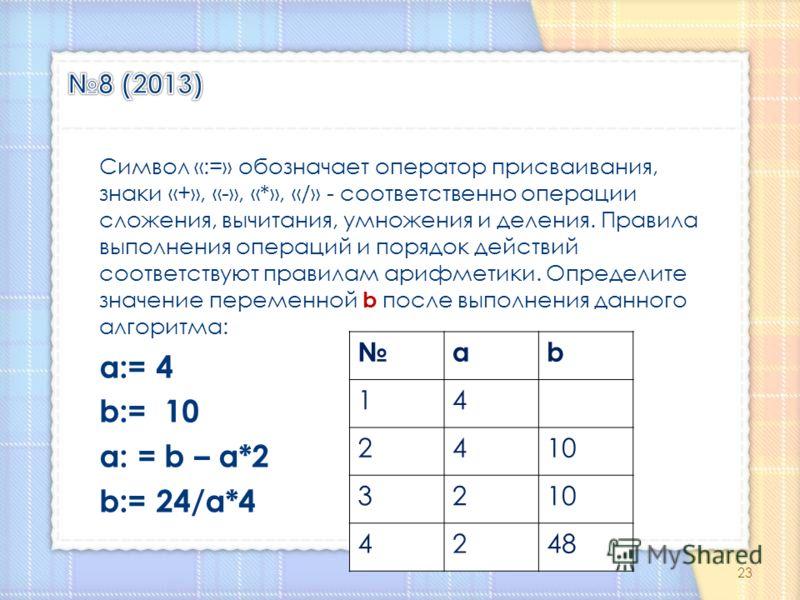 Символ «:=» обозначает оператор присваивания, знаки «+», «-», «*», «/» - соответственно операции сложения, вычитания, умножения и деления. Правила выполнения операций и порядок действий соответствуют правилам арифметики. Определите значение переменно