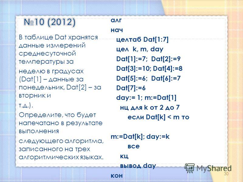 В таблице Dat хранятся данные измерений среднесуточной температуры за неделю в градусах (Dat[1] – данные за понедельник, Dat[2] – за вторник и т.д.). Определите, что будет напечатано в результате выполнения следующего алгоритма, записанного на трех а