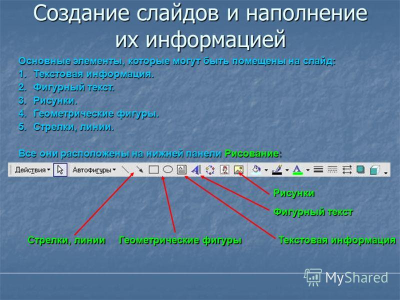 Создание слайдов и наполнение их информацией Основные элементы, которые могут быть помещены на слайд: 1.Текстовая информация. 2.Фигурный текст. 3.Рисунки. 4.Геометрические фигуры. 5.Стрелки, линии. Все они расположены на нижней панели Рисование: Текс