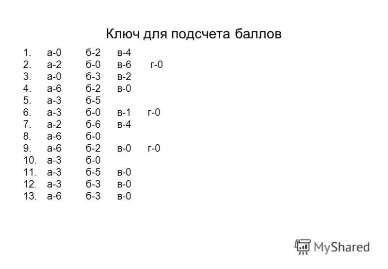 Ключ для подсчета баллов 1.а-0 б-2 в-4 2.а-2 б-0 в-6 г-0 3.а-0 б-3 в-2 4.а-6 б-2 в-0 5.а-3 б-5 6.а-3 б-0 в-1 г-0 7.а-2 б-6 в-4 8.а-6 б-0 9.а-6 б-2 в-0 г-0 10.а-3 б-0 11.а-3 б-5 в-0 12.а-3 б-3 в-0 13.а-6 б-3 в-0