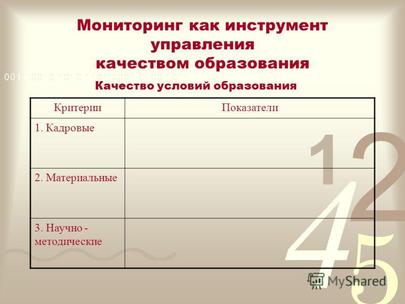 Мониторинг как инструмент управления качеством образования Качество условий образования КритерииПоказатели 1. Кадровые 2. Материальные 3. Научно - методические