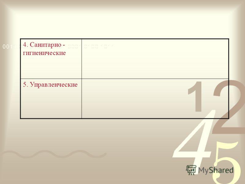 4. Санитарно - гигиенические 5. Управленческие