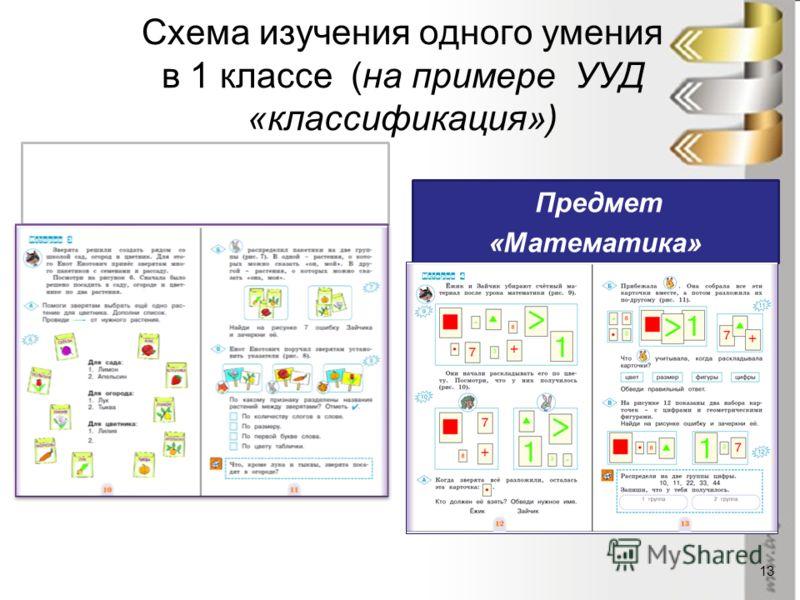Схема изучения одного умения в 1 классе (на примере УУД «классификация») Предмет «Окружающий мир» Предмет «Математика» 13