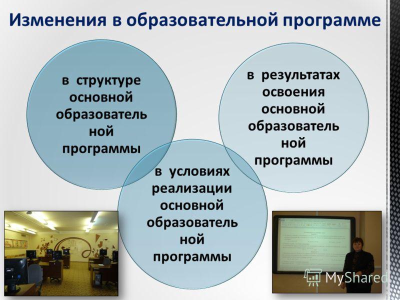Изменения в образовательной программе в структуре основной образователь ной программы в условиях реализации основной образователь ной программы в результатах освоения основной образователь ной программы