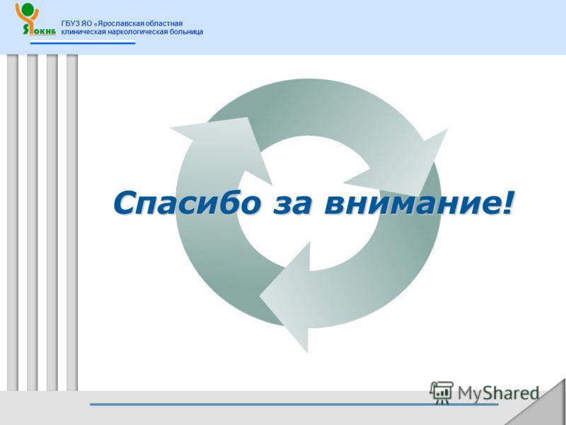 ГБУЗ ЯО «Ярославская областная клиническая наркологическая больница Спасибо за внимание!