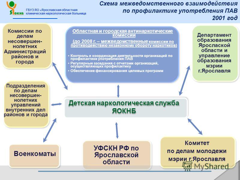 Телефон регистратуры 4 поликлиники петрозаводск телефон